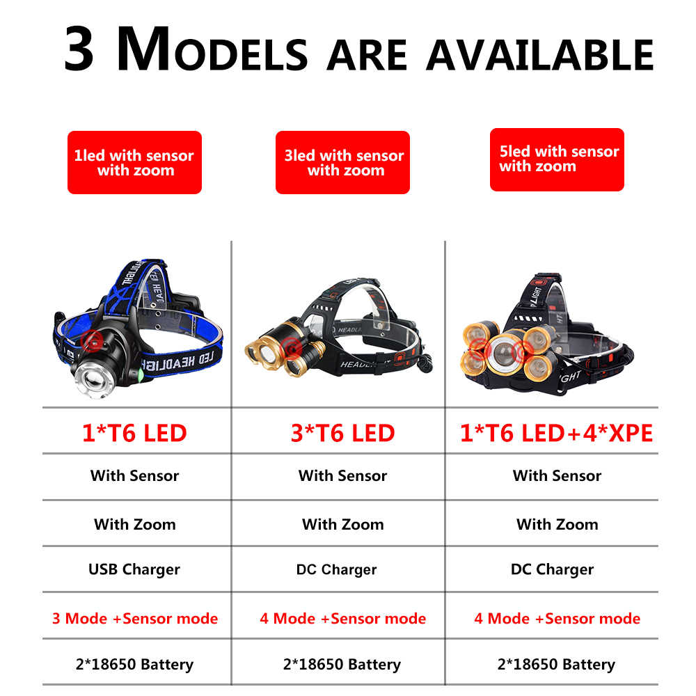 5000LM kızıl ötesi sensörü LED far akıllı ışık 5/3 T6 Zoom yüksek güç şarj edilebilir balıkçılık fener 18650 baş feneri su geçirmez
