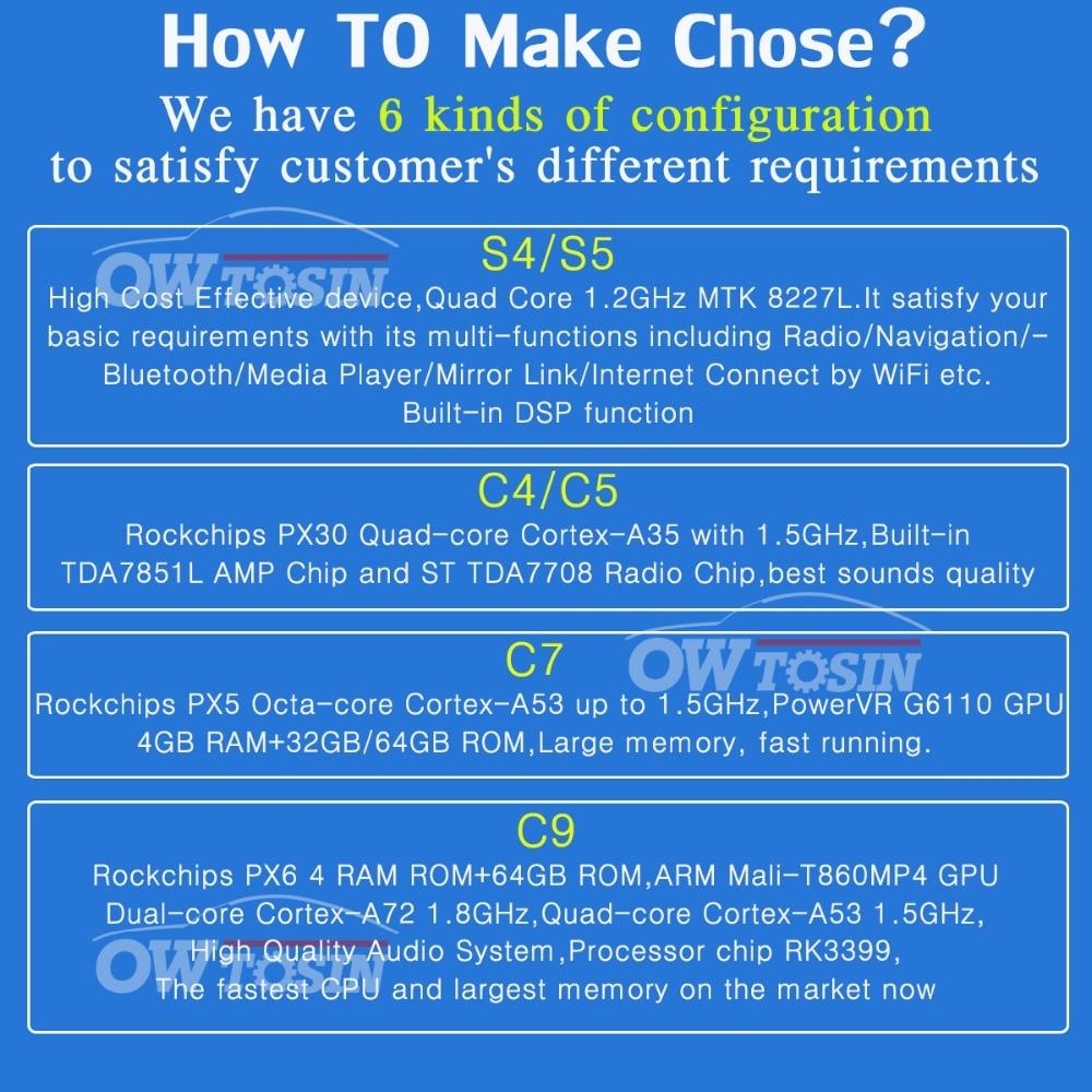 "Flash Deal 7"" PX6 4G+64G 2 Din Android 9.0 Car DVD Multimedia Player For KIA Ceed 2009 2010 2011 2012 Venga Radio GPS Navigation DSP CarPla 3"