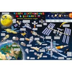 Carte pour enfants nos réalisations dans l'espace, mur