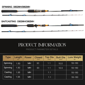 Image 4 - TOMA Fast Action Japan Sea Fishing Jigging Rod Casting 1.8m 1.98m 2.1m 2 section MH 50 180g Carbon Spinning Boat Fishing Rod
