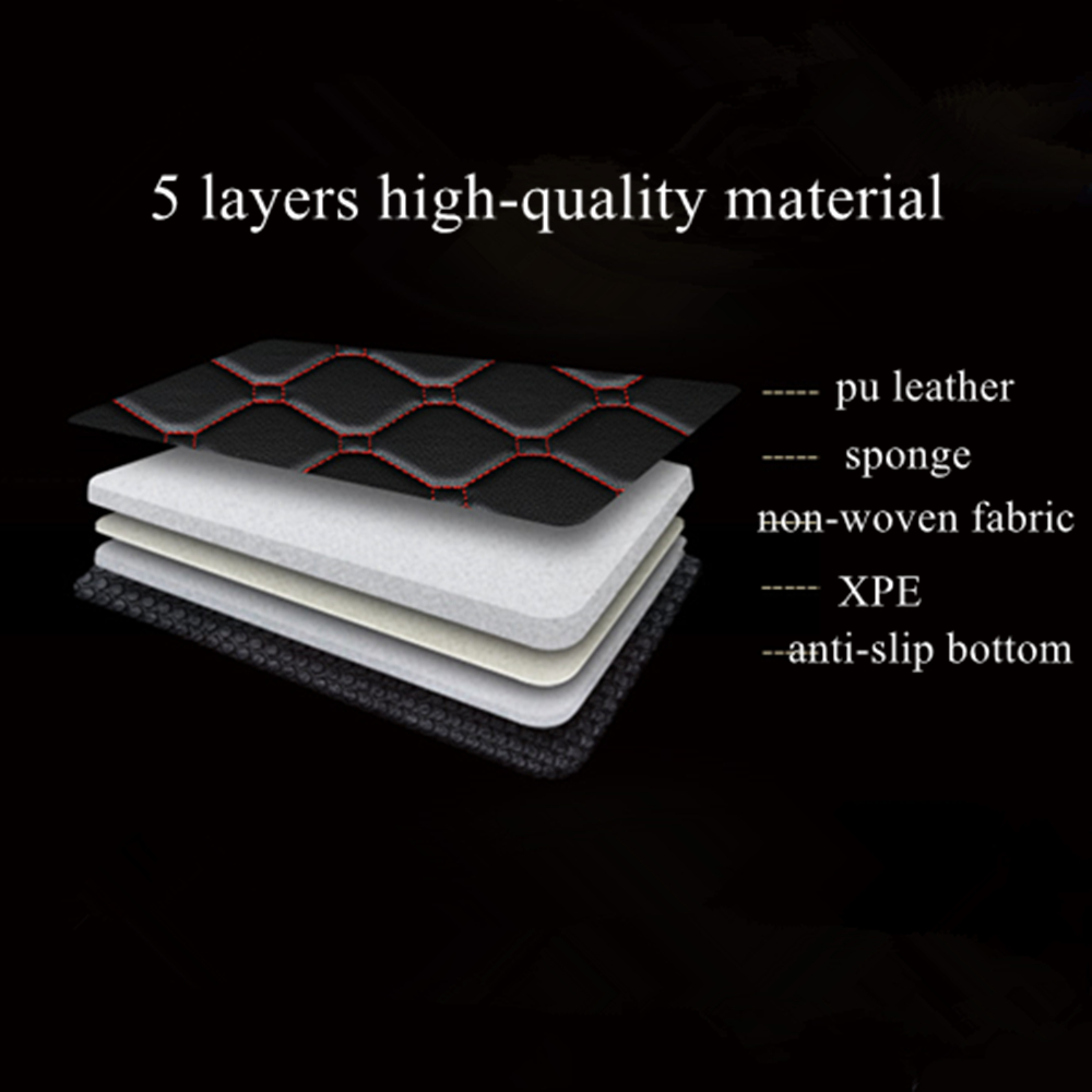2005 Acura MDX 5LAYERS WATERPROOF Car Cover