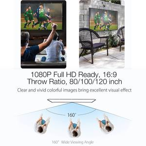 Image 3 - BlitzWolf BW VS2 Portable Projector Screen Simple Curtain 80 inch/100 inch/120 inch Polyester with Foldable & Compressed 1080P
