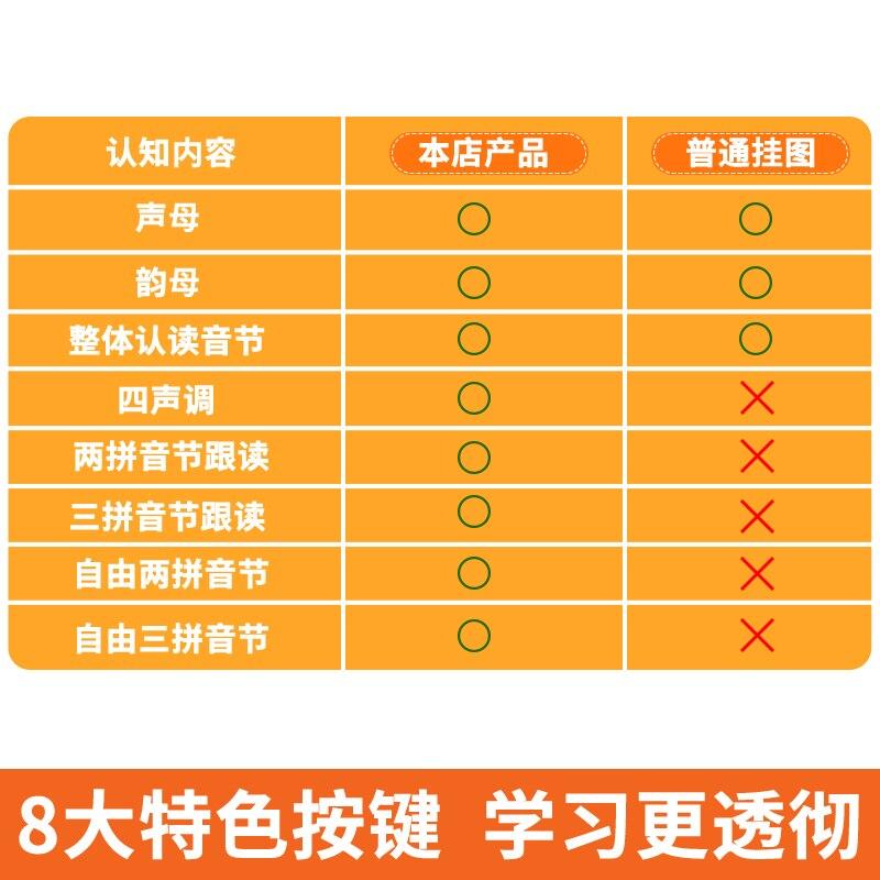 pinyin treinamento de ortografia aprendizado iluminado jogo 04