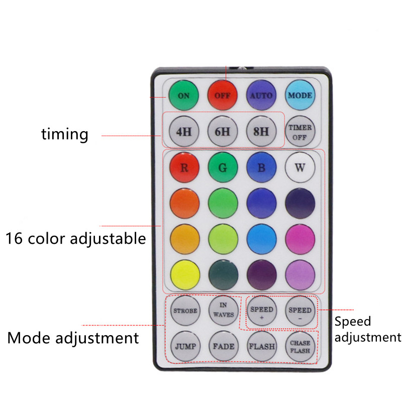 led luz de fadas controle remoto usb 04