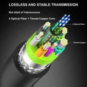 Image 4 - HDMI к HDMI 2,0 4K 3D HDMI кабель для PS4 Apple TV 1 м/2 м/3 м/5 м/10 м/20 м/30 м/50, разветвитель, переключатель, расширитель, видео оптическое волокно