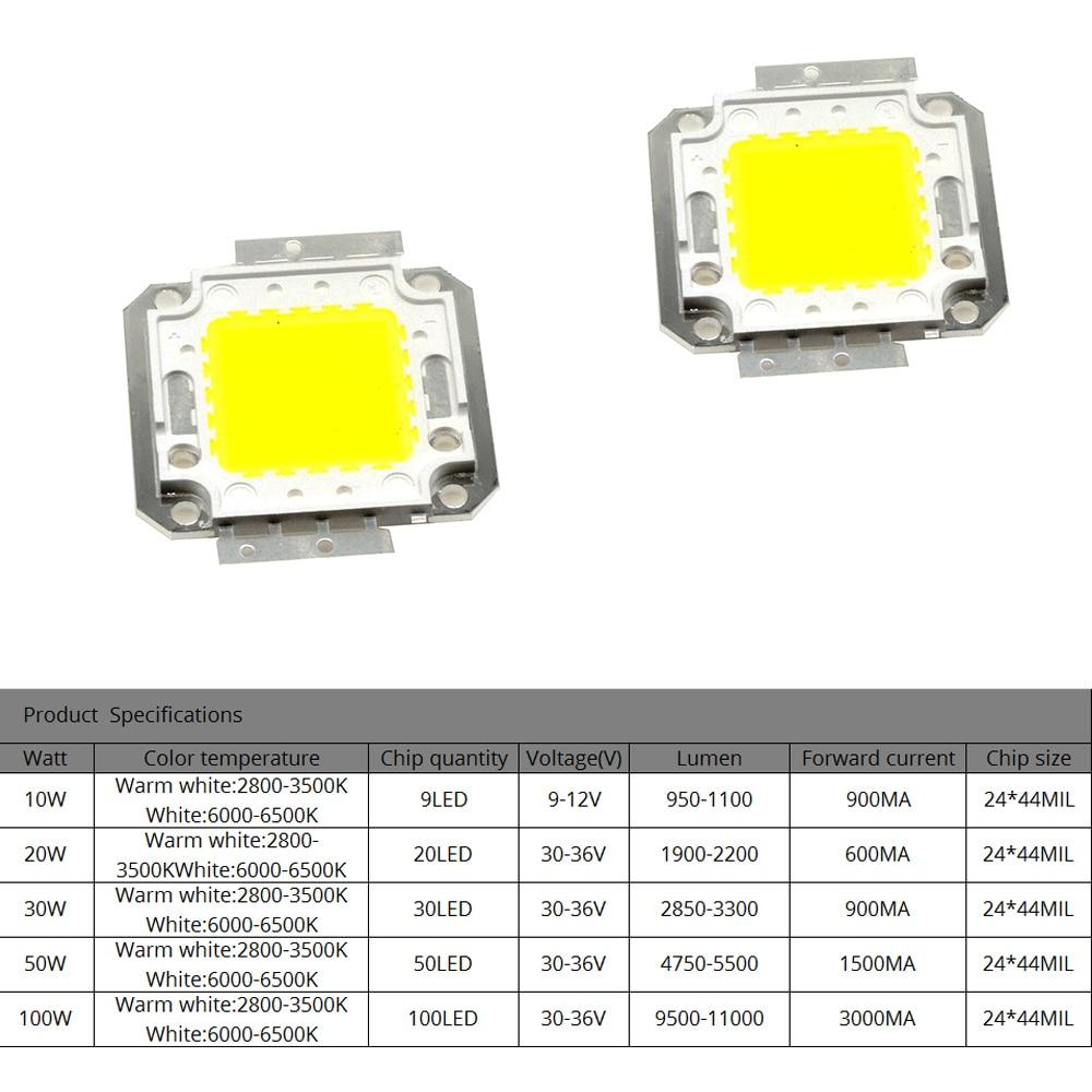 100W Cold White High Power LED Light Emitter 15000K 30-36V 3300mA for Projector