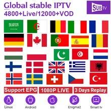IPTV France Arabic Italy Netherlands Turkey Spain Portugal French Subscription M3U Canada Albanian Germany Greek Code