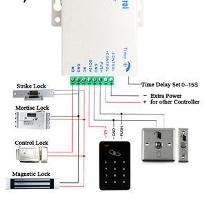 Image 3 - Standalone Access Controller RFID Access Control Keypad Waterproof Rainproof Cover digital panel Card Reader Door Lock System
