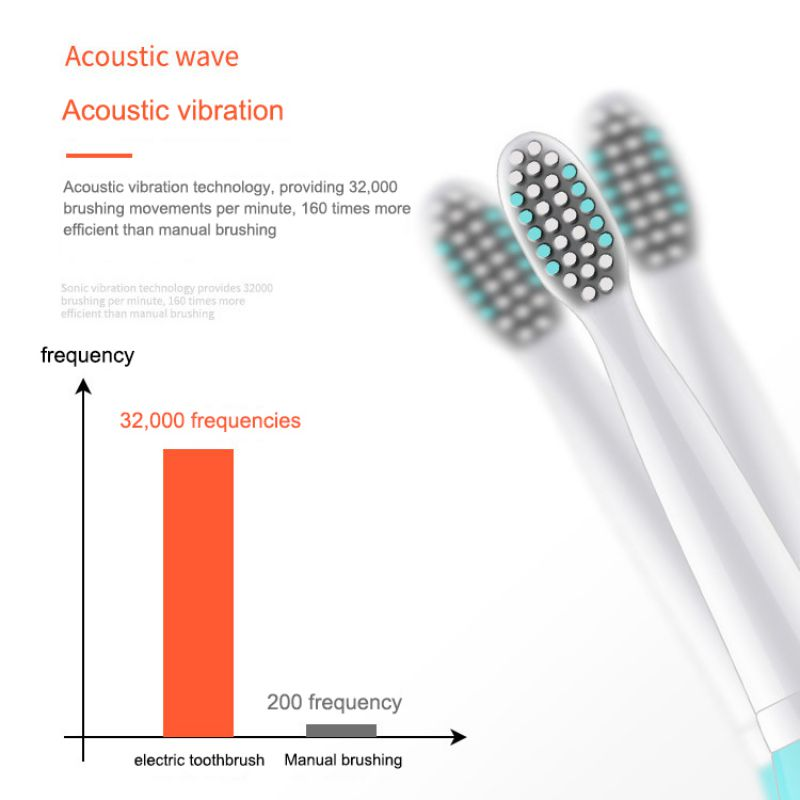 Recommend Oral Care Ultrasonic Vibration Electric Toothbrush USB Rechargeable Soft Bristles Couple Toothbrush image