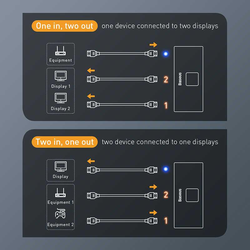 Baseus hdmi divisor 4k 60hz hdmi switch 2 portas bi-direção 1x 2/2x1 adaptador 2 em 1 fora conversor hdmi switcher para a caixa de tv ps4