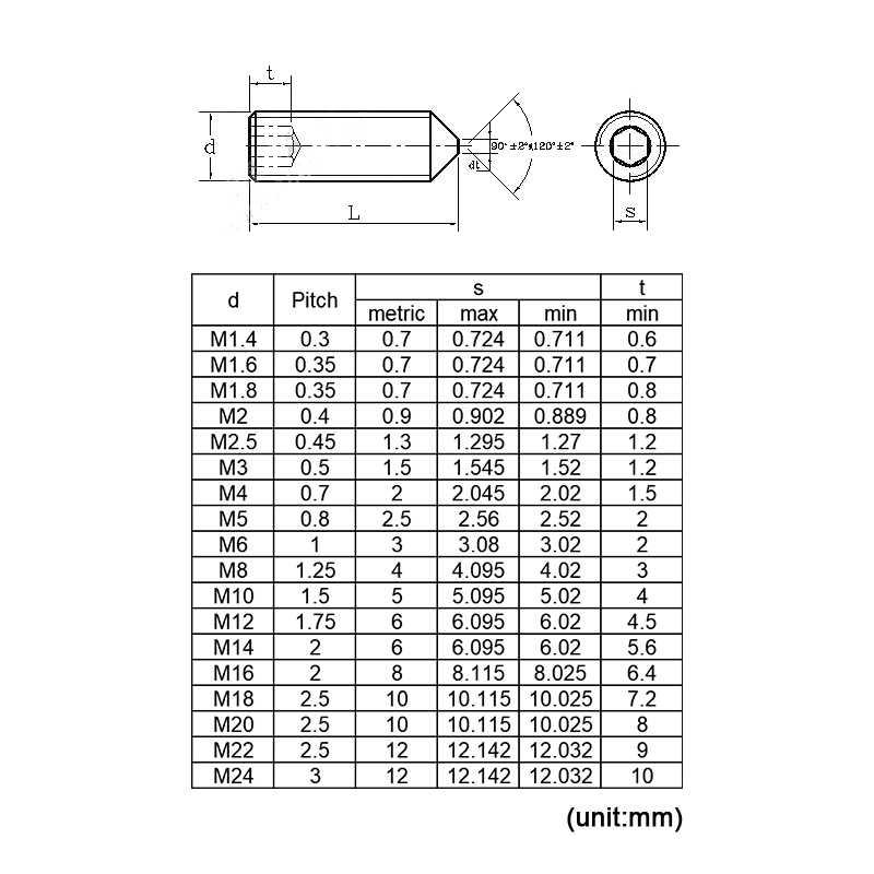 10-50 قطعة عرافة مجموعة المقبس السداسي برغي المخروط نقطة اليرقة برغي M2 M2.5 M3 M4 M5 M6 M8 M10 304 الفولاذ المقاوم للصدأ مجموعة المسمار DIN914