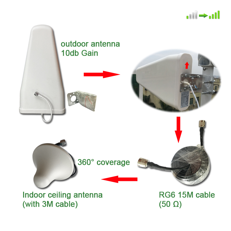 Image 4 - 900 1800 2100 mhz Cell Phone Booster Tri Band Mobile Signal Amplifier 2G 3G 4G LTE Cellular Repeater GSM DCS WCDMA Set-in Signal Boosters from Cellphones & Telecommunications