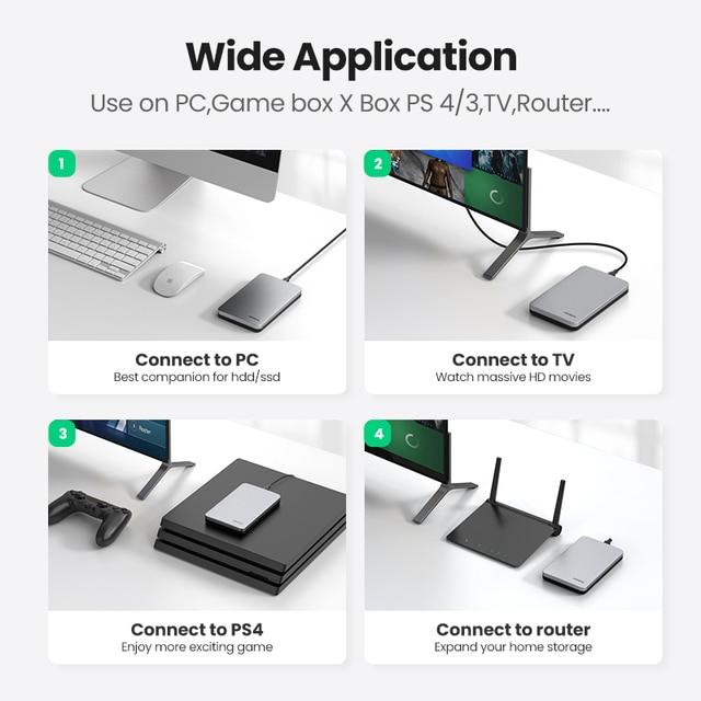 UGREEN HDD Case 2.5 6Gbps SATA to USB C 3.1 Gen 2 External Hard Drive Box Aluminum Case HD For Sata Hard Disk SSD HDD Enclosure 5