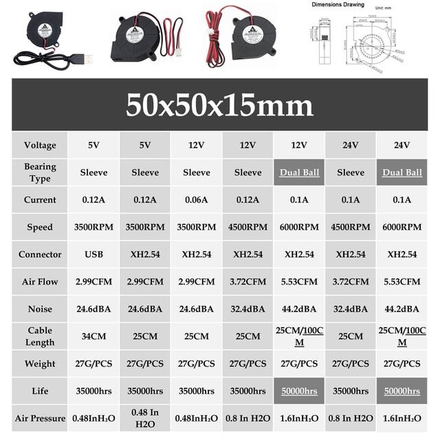 5 sztuk Gdstime DC 5V 12V 24V 5015 50mm 5cm 50mm x 15mm dwukulkowe łożyska bezszczotkowe chłodzenie 50x50x15mm 50x15mm dmuchawa spalinowa wentylator