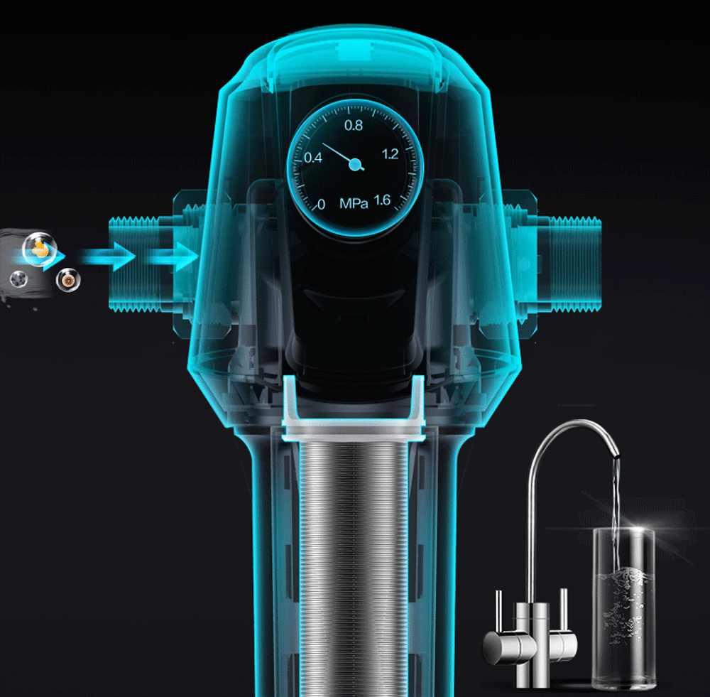 ALTHY 중앙 사전 필터 전체 집 물 사전 필터 더블 필터 정수기 3.5 T/H 대형 흐름 40μm 역 세척 압력 게이지