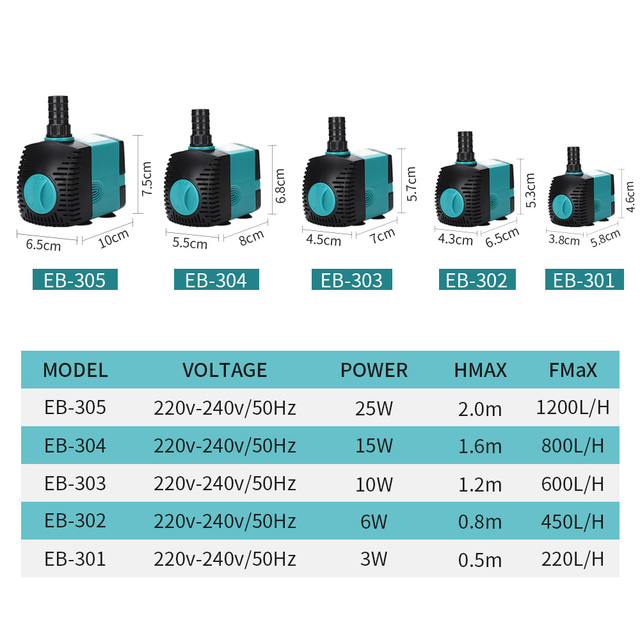 Ultra-Quiet Submersible Water Fountain Pump - Perfect For Outdoor/Indoor Ponds 2