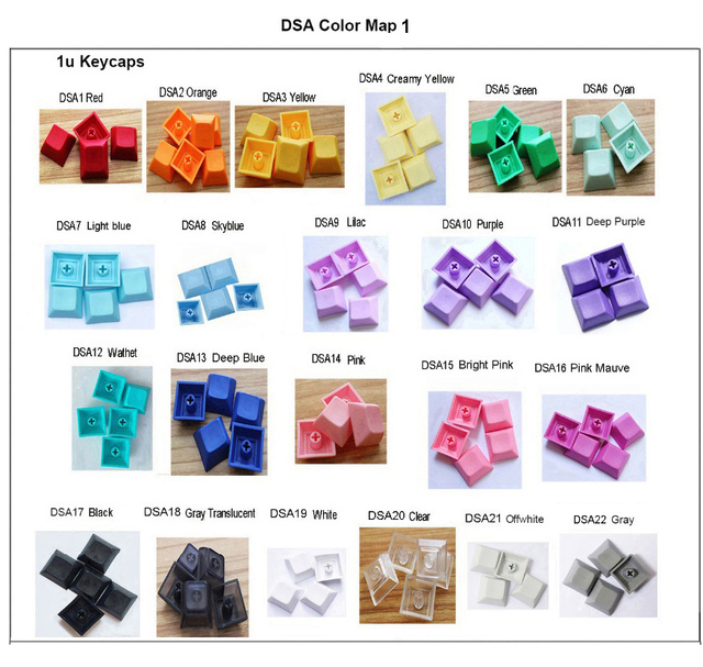 NPKC DSA Keycaps DIY Blank PBT for Cherry MX Switches Gateron Switches Kailh Switches for Mechanical Keyboards free shipping