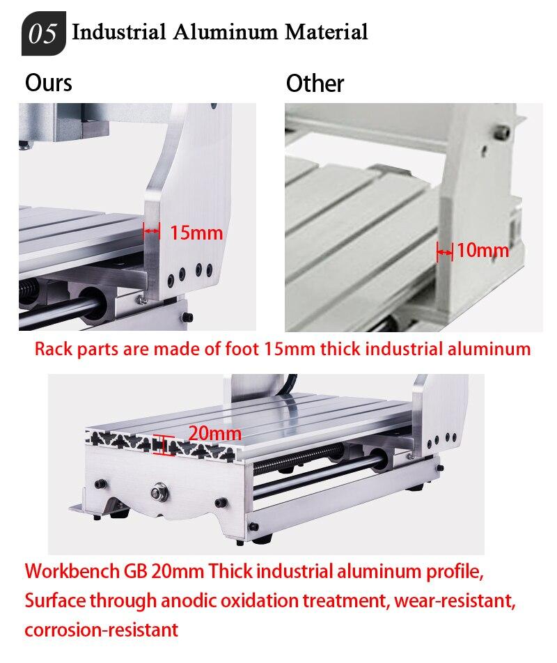 3040 CNC Frame 3axis (8)