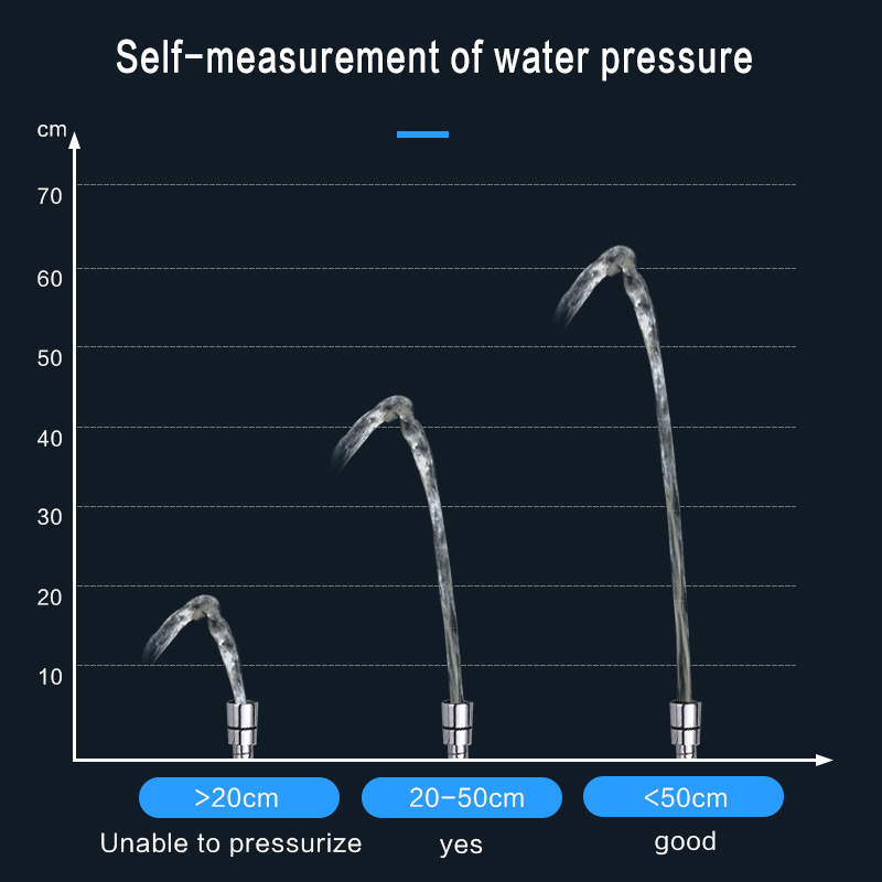 Высокое качество, насадка для душа под давлением, белая насадка для душа, фильтр для экономии воды, Распылительная насадка с функцией экономии воды под высоким давлением
