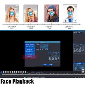Image 5 - 32CH 4K פנים CCTV NVR לוח Hi3536 2 SATA יציאות ONVIF אבטחת וידאו מקליט לוח 32CH /4K/5MP/1080P וידאו קלט 1CH אודיו I/O