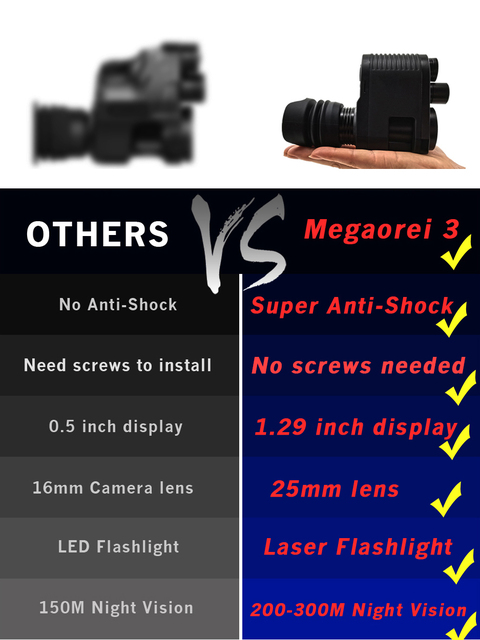Megaorei 3 Night Vision Rifle Scope HD720P Video Record Photo Taking NV007 Hunting Optical Sight Camera 850nm Laser Infrared IR 2