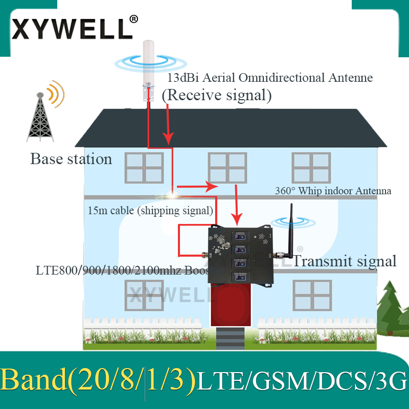 2020 New!! Four-Band 900 1800 2100 2600 2G 3G 4G Mobile signal Booster 4G Cellular Amplifier 4g Repeater GSM DCS WCDMA LTE 6