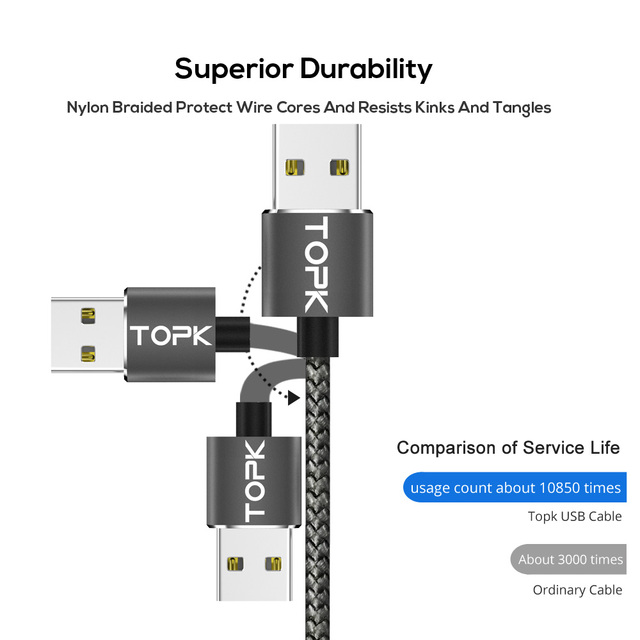 LED Magnet USB Cable for iPhone w/ Type C 5