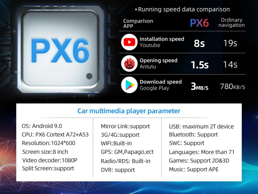 Image 4 - Bosion 2 din Android coche GPS para Ford Mondeo Ford S max Focus C MAX Galaxy Fiesta de tránsito fusión conectar kuga reproductor de DVD 4GB 64GBReproductor multimedia para coche   -