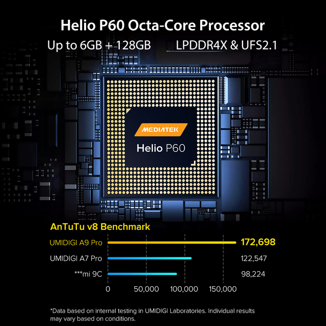 "UMIDIGI A9 Pro SmartPhone Unlocked 32/48MP Quad Camera 24MP Selfie Camera 4GB 64GB/6GB 128GB Helio P60 6.3"" FHD+ Global Version 5"