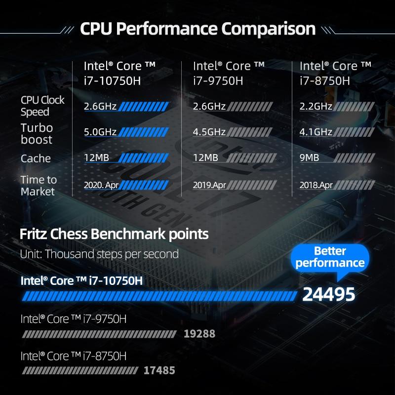 Machenike T90 T58 Gaming Laptop intel i7 10th Gen 15.6 FHD Laptop GTX1650 Computer Laptops 16G RAM 512G SSD 1T HDD Notebook IPS 3