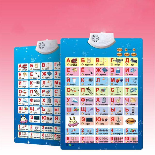 Rus müzik alfabe konuşan posteri rusya çocuklar eğitim oyuncaklar elektronik ABC posteri eğitici fonetik grafik bebek oyuncak