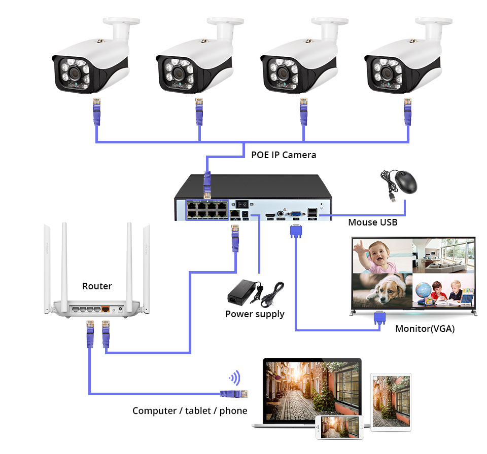Image 5 - Fuers CCTV System 8CH POE NVR 5MP HD H.265 Security Waterproof Metal IP Camera Surveillance Alarm Video Recorder P2P Face Record-in Surveillance System from Security & Protection