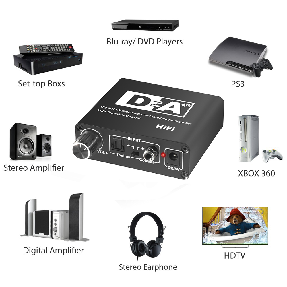 Caldecott-Digital-to-Analog-Audio-Adapter-Converter-DAC-Optical-Toslink-Coaxial-Toslink-Bi-directional-Switch-RCA