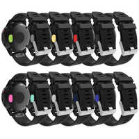 Silicone dust protection caps Anti-scratch and non-cracking dust protection for Garmin Fenix 5 forerunner 935