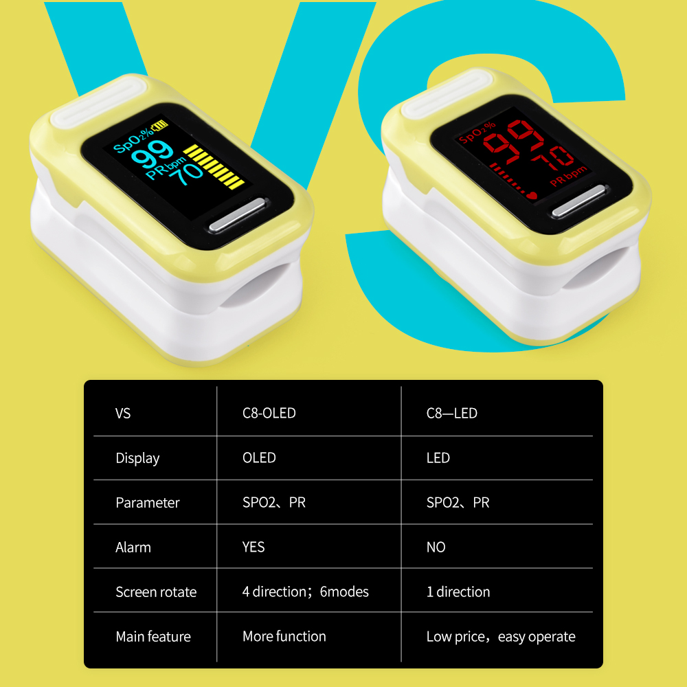 ELERA Finger Pulse Oximeter with OLED Display to calculate Blood Oxygen Saturation 1