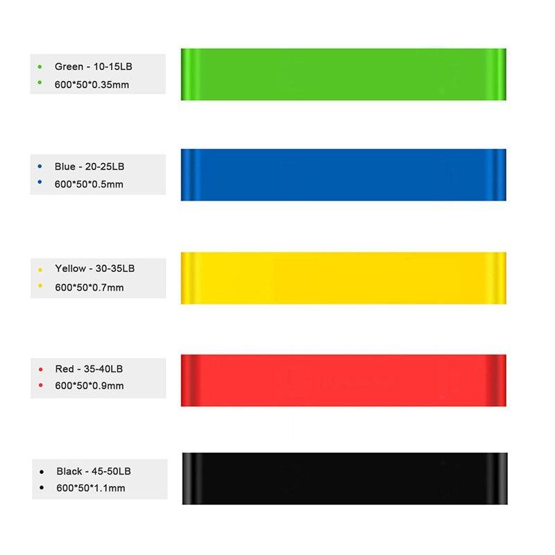 Резинки для йоги эластичные резинки для груди разработчик пилатеса спортивные тренировочные упражнения тренажерный зал фитнес упражнения оборудование для тренировки Эспандеры      АлиЭкспресс