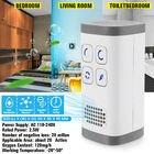 Air Purifier Ozone G...