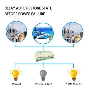 Image 4 - H32L Smart Home Automation Module Controller PLC Kit Relay Control Switch Security System Domotica Casa Hogar Inteligente IOT