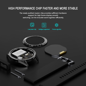 Image 5 - LIGE Mới Đồng Hồ Thông Minh Thể Thao Nam Theo Dõi Nhịp Tim Áp Dành Cho Android Ios Đo Sức Đi Bộ Chống Thấm Nước Đồng Hồ Thông Minh Smartwatch