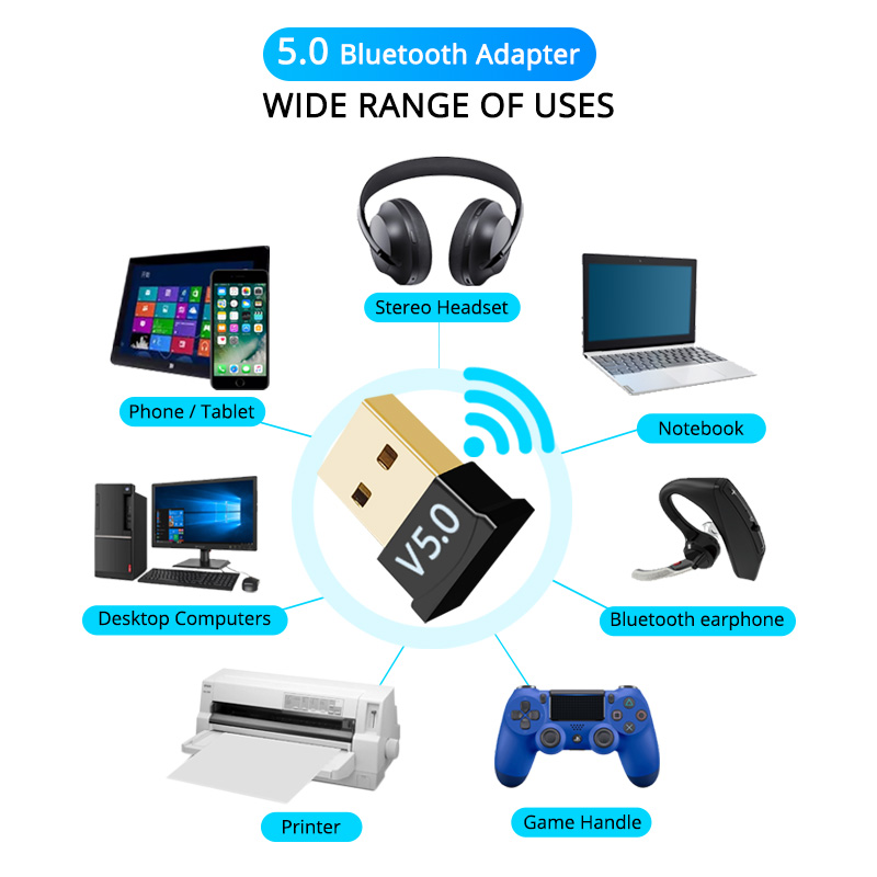 ANMONE Mini <font><b>Bluetooth</b></font> <font><b>5.0</b></font> Receiver Dongle Wireless USB Transmitter Music Receiver <font><b>Bluetooth</b></font> Adapter For Computer PC <font><b>Smartphone</b></font> image