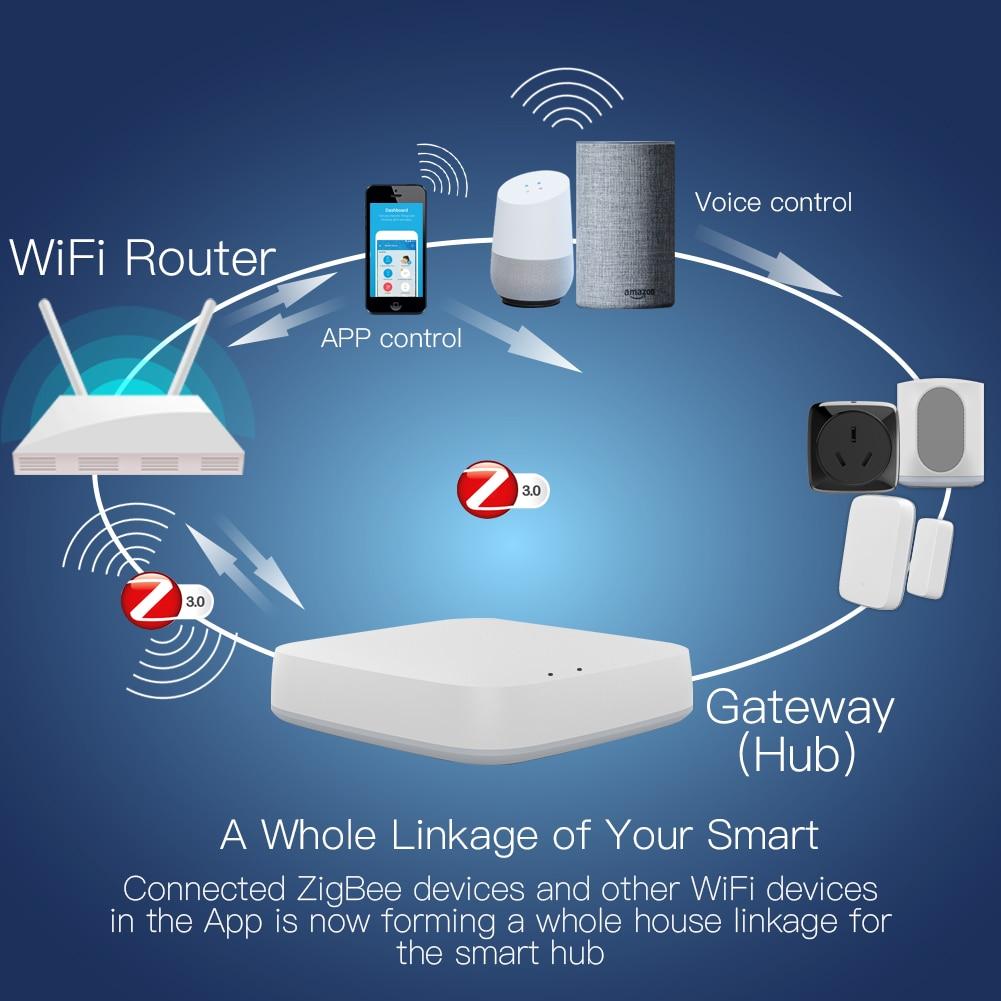 Zigbee Smart Gateway Hub Home Bridge Smart Life APP Wireless Remote Controller Works With Alexa Google Home Tuya ZigBee 3.0