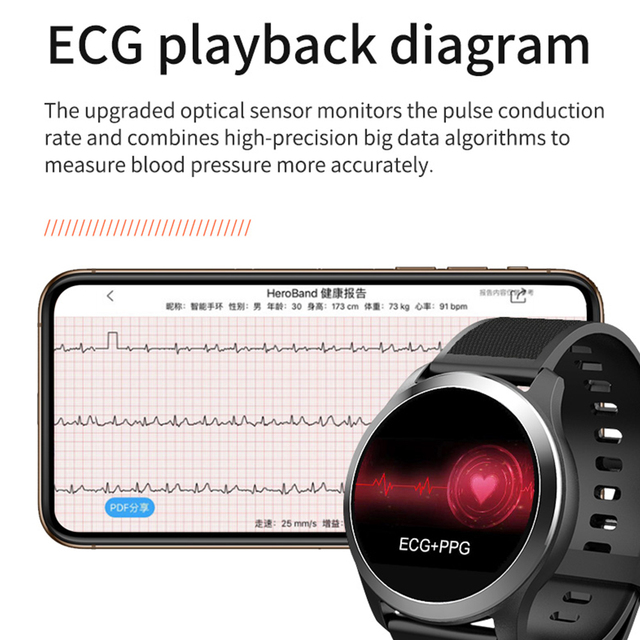 Keoker 2019 Smart Watch ECG+PPG Heart Rate Blood Pressure Fitness Tracker Call Message Reminder Waterproof Smart Watch Men Women