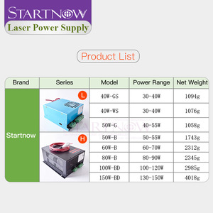 Image 2 - Startnow 150W BD CO2 150W לייזר כוח אספקת 130W עם תצוגת מסך MYJG 150 220V 110V עבור לייזר מכשיר חותך ציוד חלקי
