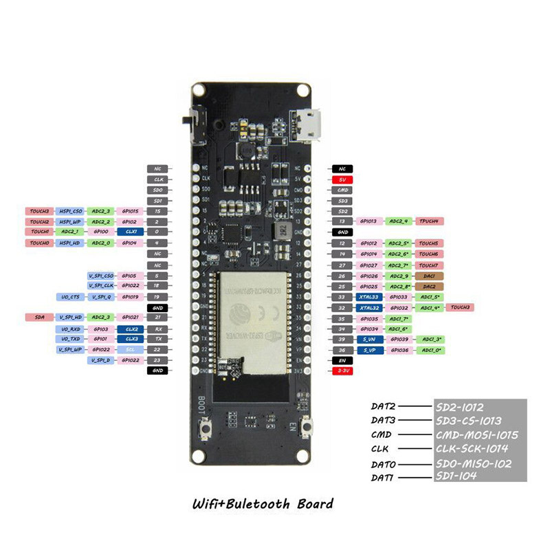TTGO T Energy 8MByte PSRAM ESP32 WROVER B WiFi Bluetooth Module Development Board SP99|Wireless Module| |  - title=