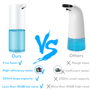 Image 2 - Automatic Induction Liquid Soap Dispenser Hand washer Dispenser Hand Free Forming Soap for Kitchen Bathroom Hand Clean Tools 350