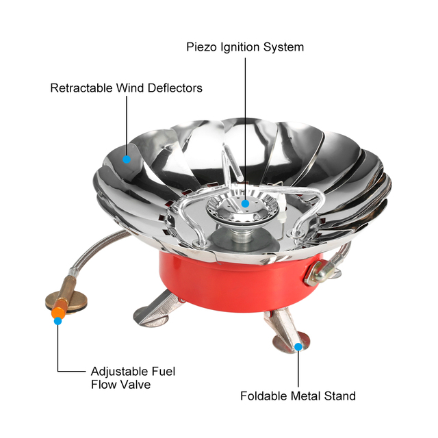 Lixada Windproof Piezo Ignition Lotus Gas Stove Outdoor Cooking Gas Burner Cookware with Adapter for Camping Hiking Picnic