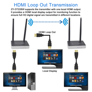 Image 3 - 2020 Best 300m Wireless HDMI Transmitter Receiver With IR Remote Control 5GHz HDMI Wireless Extender 1080P WIFI Sender Receiver