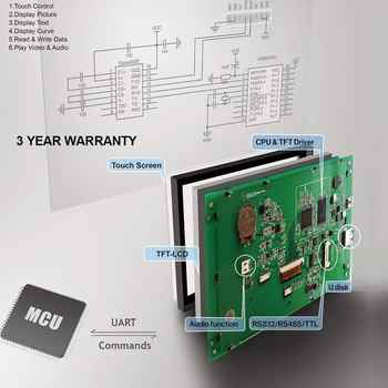 7 inch HMI Smart TFT LCD Display Module with Controller + Program + Touch + UART Serial Interface