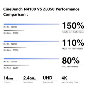 Image 3 - 2020 CHUWI Hi10 X Intel N4100 Quad Core Windows 10 OS 10.1 Inch 1920*1200 RAM 6GB 128GB ROM Máy Tính Bảng 2 In 1 Wifi 2 Băng Tần