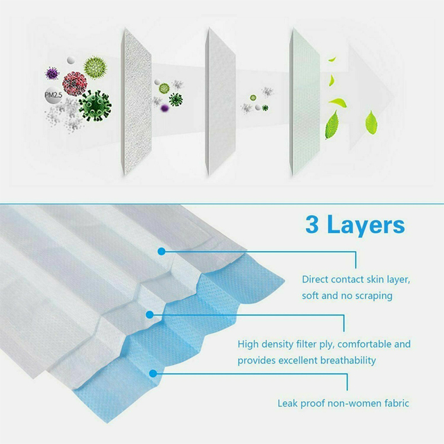 High Quality 100 PCS Non Woven Disposable Face Mask 3 Layers Earloop Anti-Dust Face Masks Disposable Mouth Mask 2